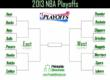Heat, Thunder Earn Top Seeds in 2013 NBA Playoff Bracket